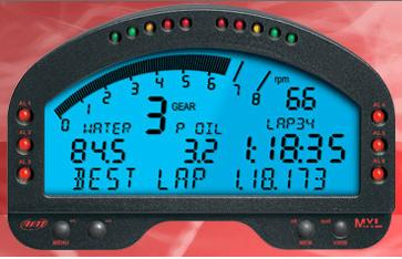 Gauge Displays